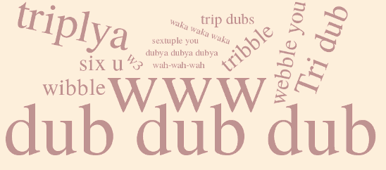 How we pronounce WWW in English: a detailed but unscientific survey cover image